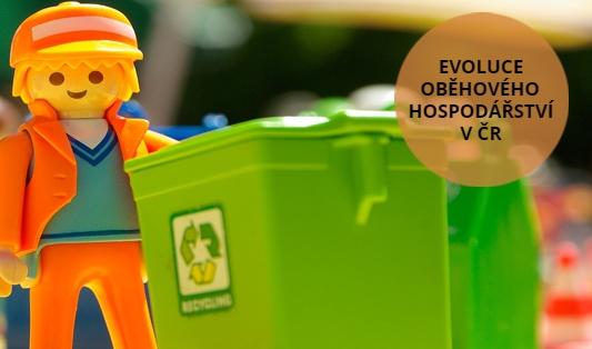 Image for Evoluce odpadového hospodářství u nás